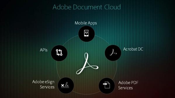 Карманный сканер – Adobe Document Cloud